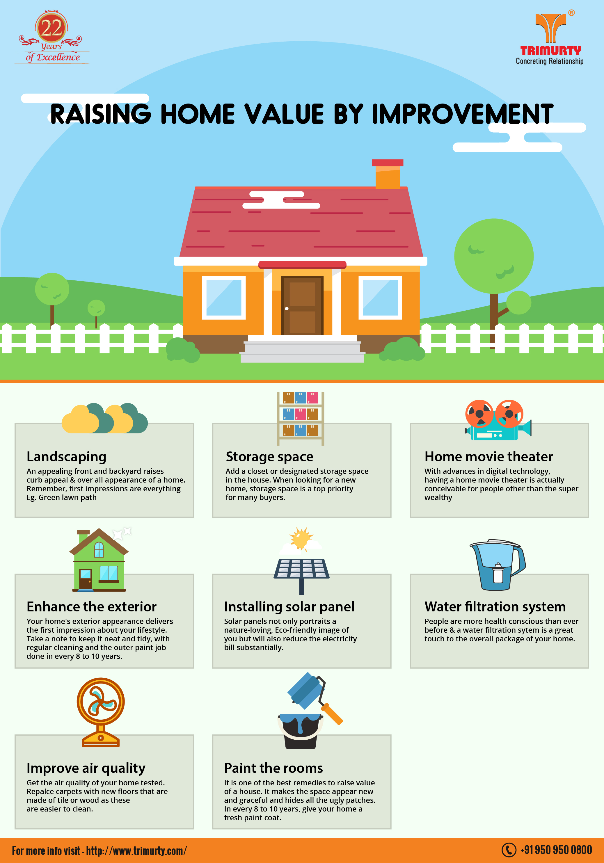 Raising Home Value By Improvement Infographic